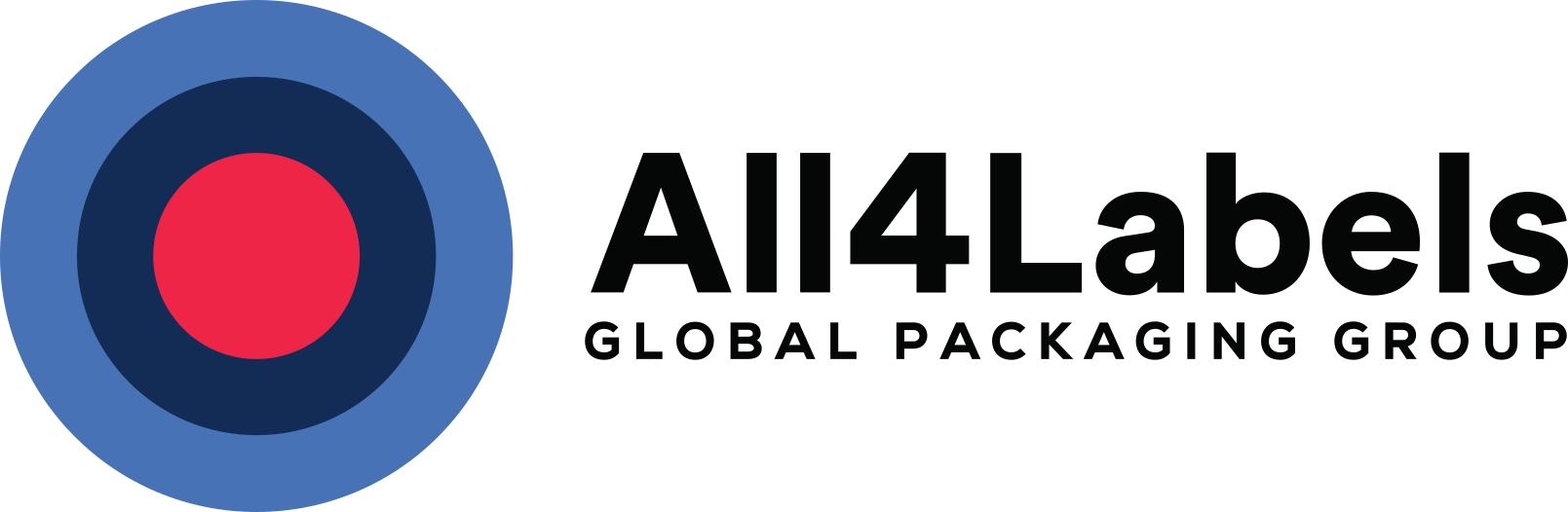 All4Labels Global Packaging Group